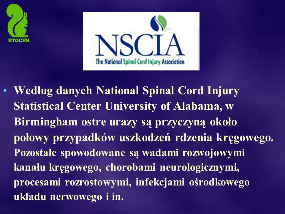 Według danych National Spinal Cord Injury Statistical Center University of Alabama, w Birmingham ostre urazy są przyczyną około połowy przypadków uszkodzeń rdzenia kręgowego.