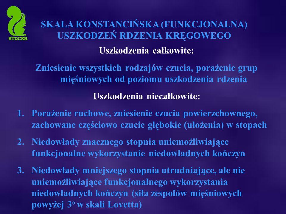 SKALA KONSTANCIŃSKA (FUNKCJONALNA) USZKODZEŃ RDZENIA KRĘGOWEGO Uszkodzenia całkowite: Zniesienie wszystkich rodzajów czucia, porażenie grup mięśniowych od poziomu uszkodzenia rdzenia Uszkodzenia niecałkowite: 1.