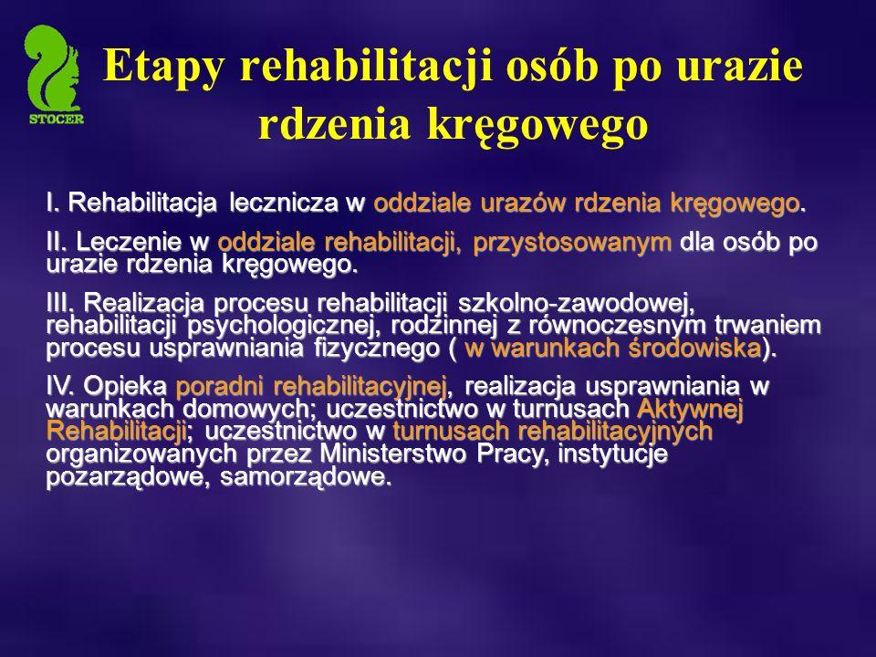 Podstawy programu rehabilitacji osób po urazie kręgosłupa Rozpoznanie charakteru urazu kręgosłupa, rodzaju i poziomu zaburzeń neurologicznych i funkcjonalnychRozpoznanie charakteru urazu kręgosłupa, rodzaju i poziomu zaburzeń neurologicznych i funkcjonalnych Ocena stanu wydolności krążeniowo-oddechowej, wpływu innych chorób na proces leczenia usprawniającegoOcena stanu wydolności krążeniowo-oddechowej, wpływu innych chorób na proces leczenia usprawniającego Ustalenie warunków rodzinnych i środowiskowych, socjalnych chorego.Ustalenie warunków rodzinnych i środowiskowych, socjalnych chorego.
