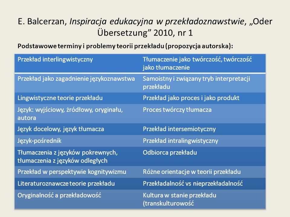 """E. Balcerzan, Inspiracja edukacyjna w przekładoznawstwie, """"Oder Übersetzung"""" 2010, nr 1 Podstawowe terminy i problemy teorii przekładu (propozycja aut"""