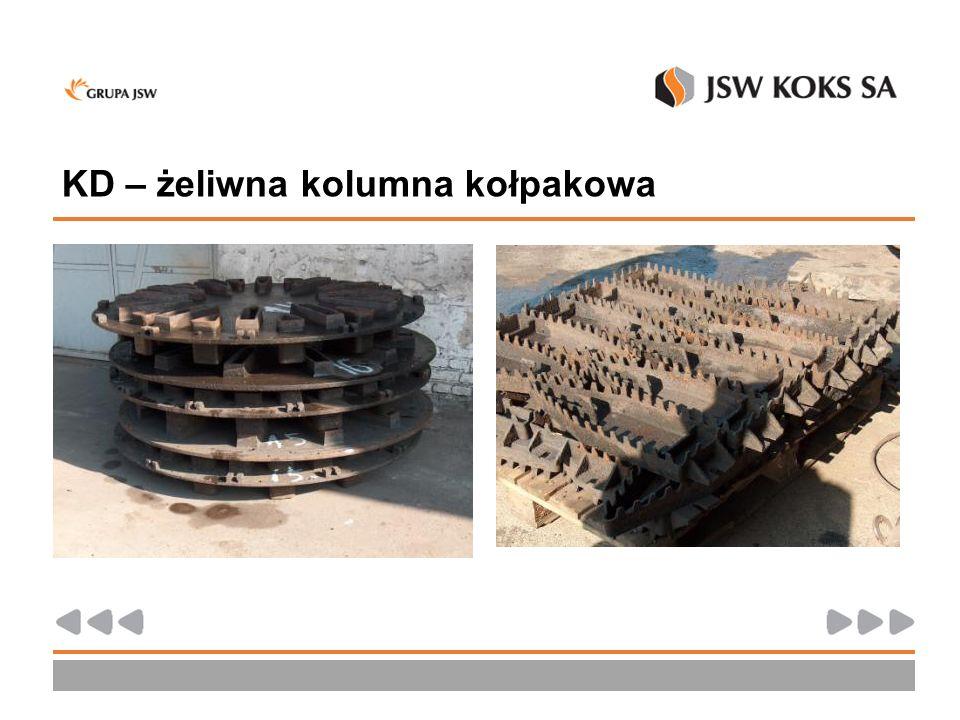 KD – żeliwna kolumna kołpakowa