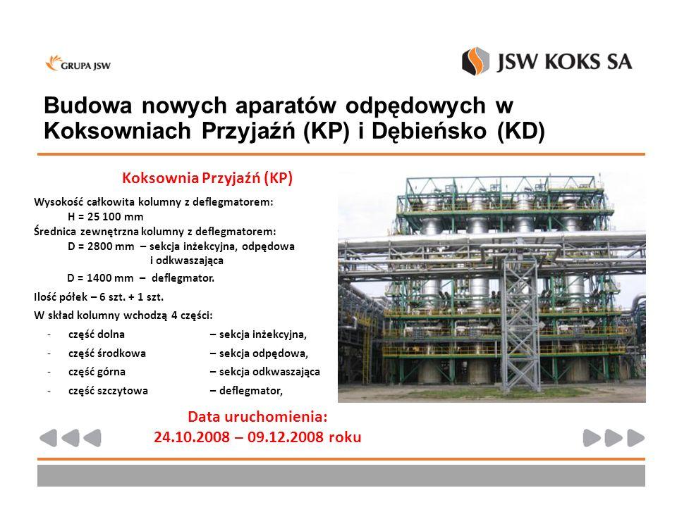 Budowa nowych aparatów odpędowych w Koksowniach Przyjaźń (KP) i Dębieńsko (KD) Data uruchomienia: 24.10.2008 – 09.12.2008 roku Wysokość całkowita kolu