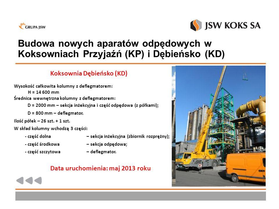 Budowa nowych aparatów odpędowych w Koksowniach Przyjaźń (KP) i Dębieńsko (KD) Data uruchomienia: maj 2013 roku Wysokość całkowita kolumny z deflegmat