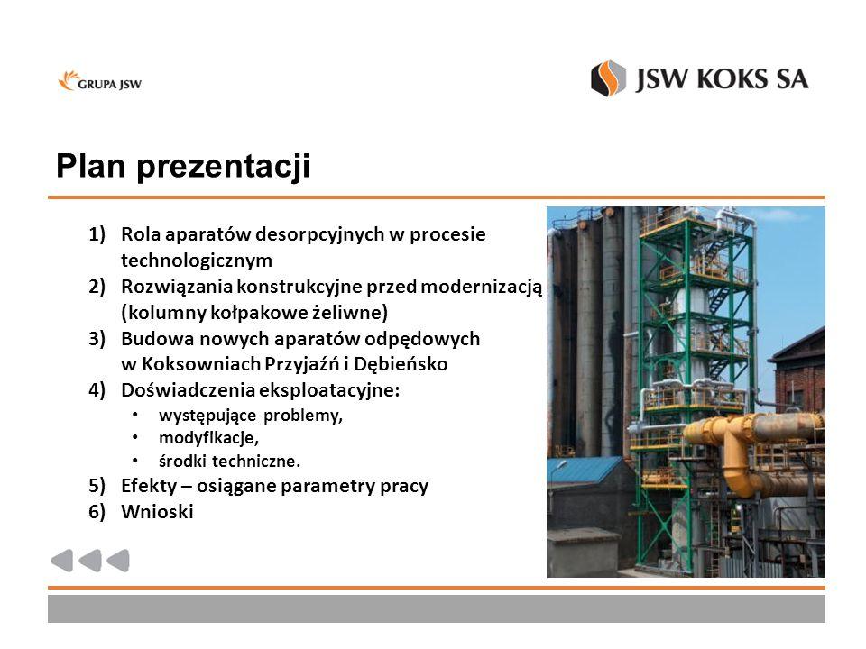 Plan prezentacji 1)Rola aparatów desorpcyjnych w procesie technologicznym 2)Rozwiązania konstrukcyjne przed modernizacją (kolumny kołpakowe żeliwne) 3