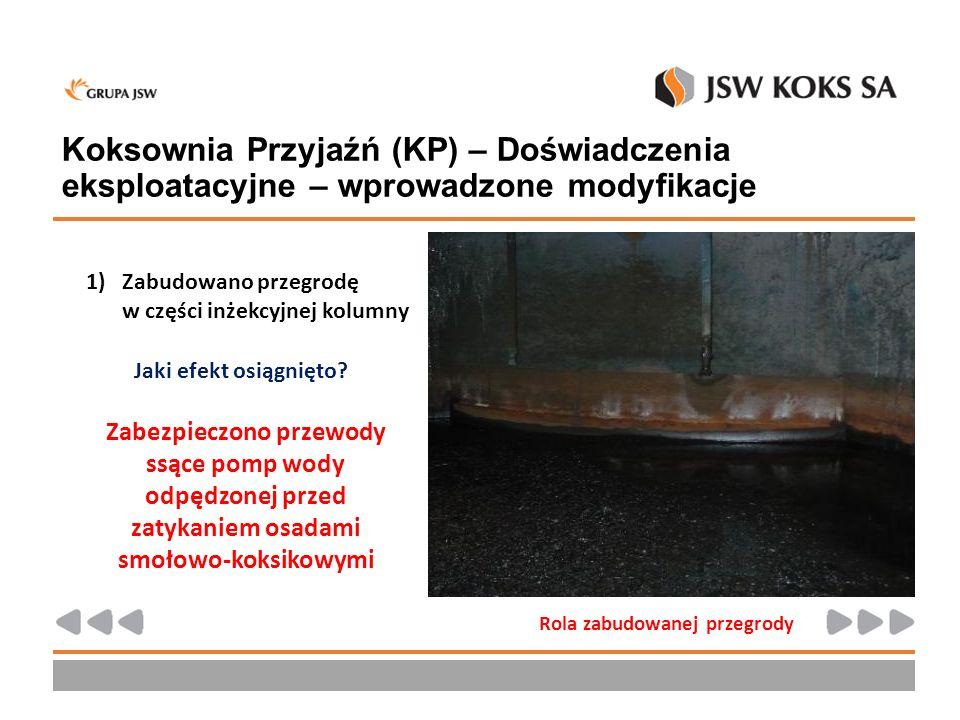 Koksownia Przyjaźń (KP) – Doświadczenia eksploatacyjne – wprowadzone modyfikacje 1)Zabudowano przegrodę w części inżekcyjnej kolumny Jaki efekt osiągn