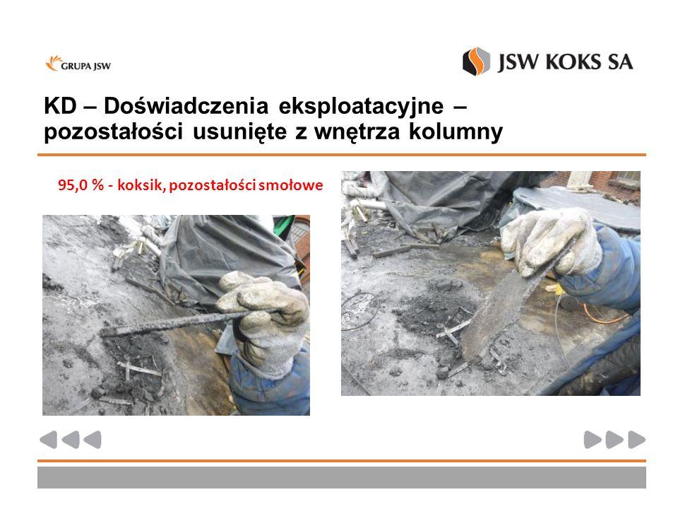 KD – Doświadczenia eksploatacyjne – pozostałości usunięte z wnętrza kolumny 95,0 % - koksik, pozostałości smołowe