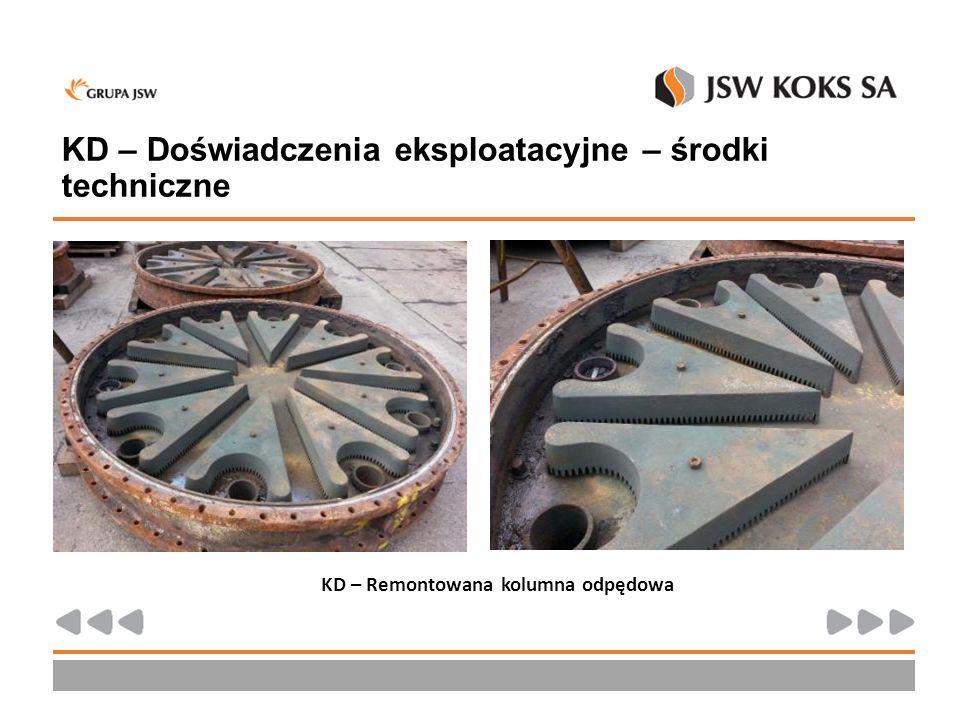 KD – Doświadczenia eksploatacyjne – środki techniczne KD – Remontowana kolumna odpędowa