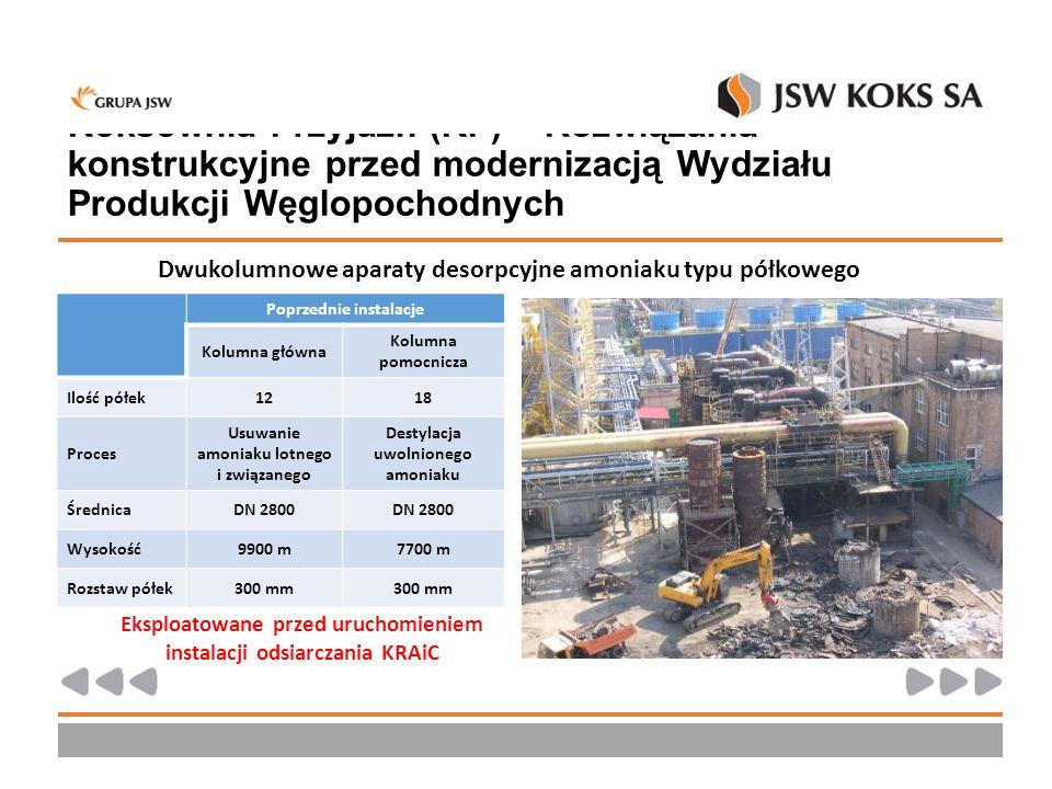 Koksownia Przyjaźń (KP) – Rozwiązania konstrukcyjne przed modernizacją Wydziału Produkcji Węglopochodnych Poprzednie instalacje Kolumna główna Kolumna