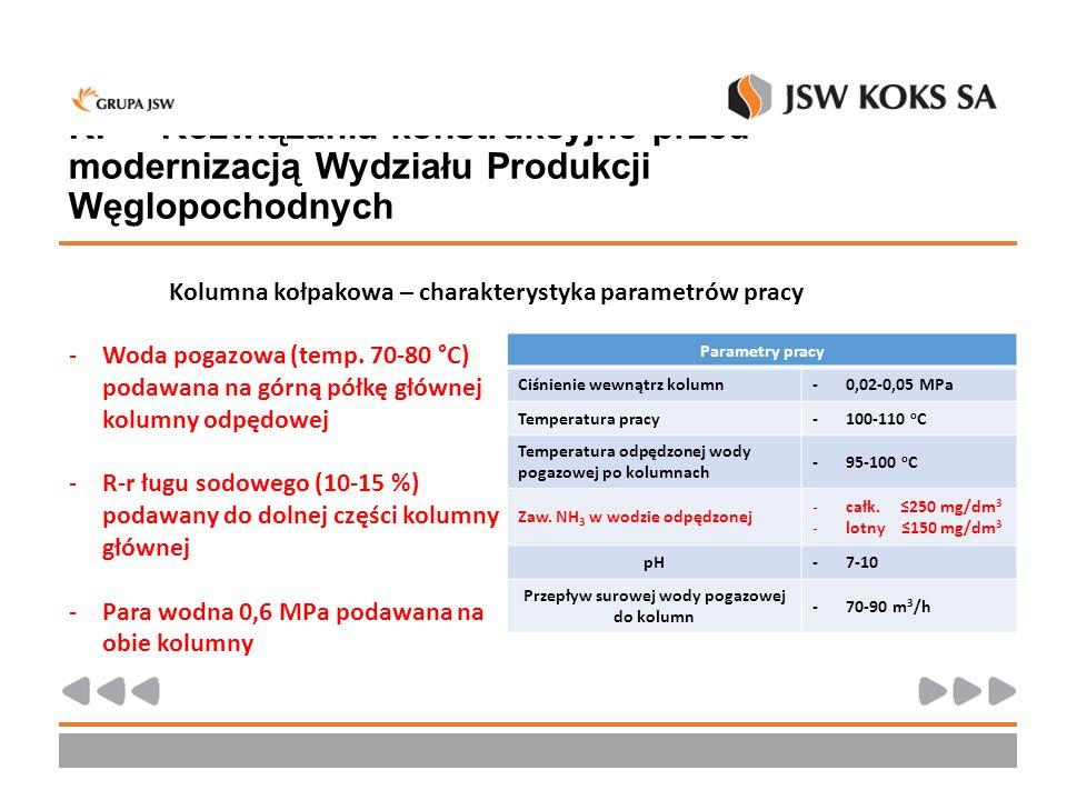 KP – Rozwiązania konstrukcyjne przed modernizacją Wydziału Produkcji Węglopochodnych -Woda pogazowa (temp. 70-80 °C) podawana na górną półkę głównej k
