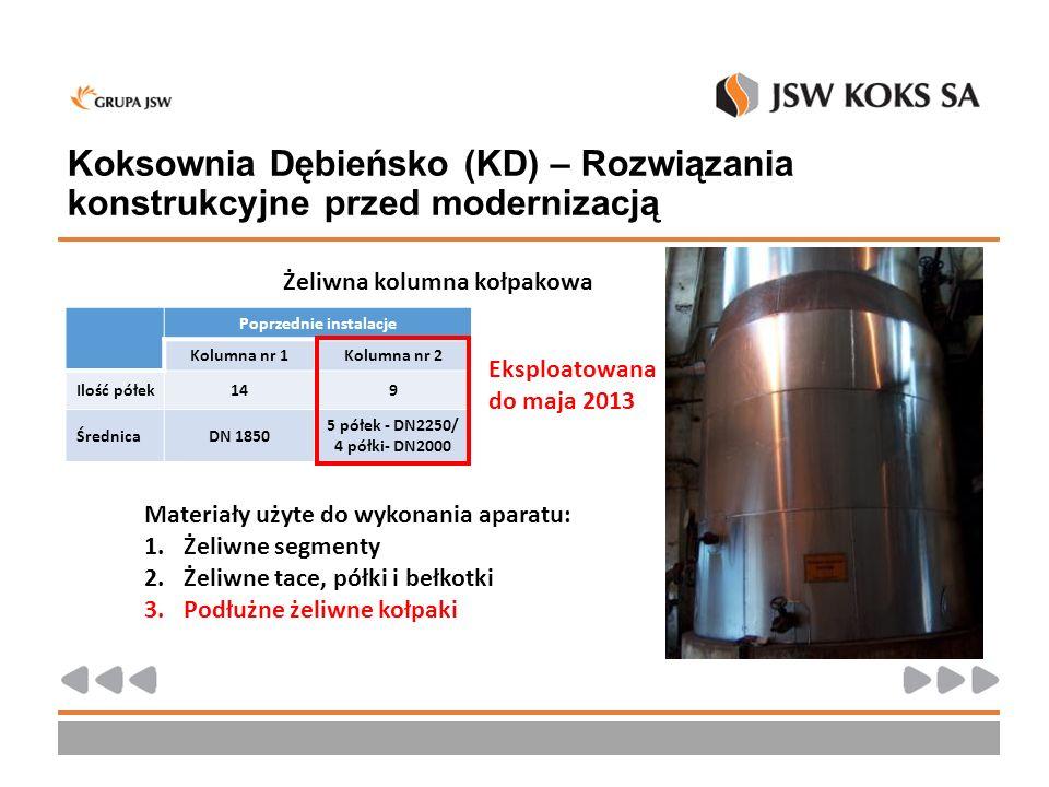 Koksownia Dębieńsko (KD) – Rozwiązania konstrukcyjne przed modernizacją Poprzednie instalacje Kolumna nr 1Kolumna nr 2 Ilość półek149 ŚrednicaDN 1850
