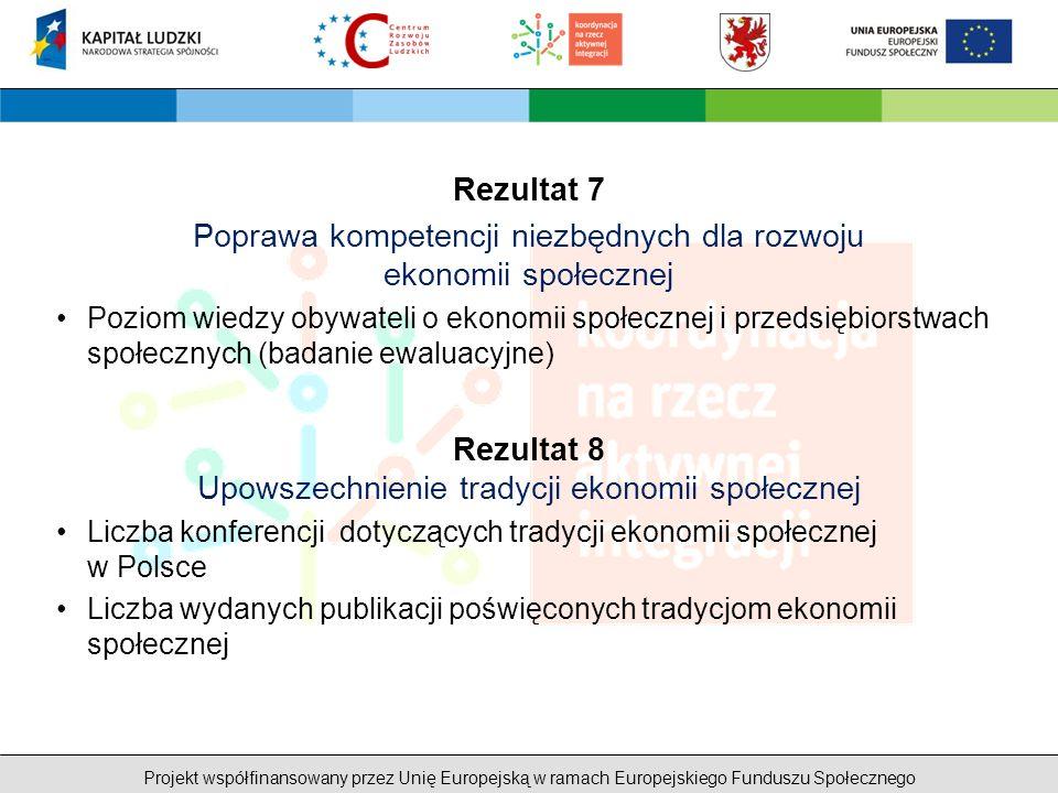 Projekt współfinansowany przez Unię Europejską w ramach Europejskiego Funduszu Społecznego Rezultat 7 Poprawa kompetencji niezbędnych dla rozwoju ekonomii społecznej Poziom wiedzy obywateli o ekonomii społecznej i przedsiębiorstwach społecznych (badanie ewaluacyjne) Rezultat 8 Upowszechnienie tradycji ekonomii społecznej Liczba konferencji dotyczących tradycji ekonomii społecznej w Polsce Liczba wydanych publikacji poświęconych tradycjom ekonomii społecznej