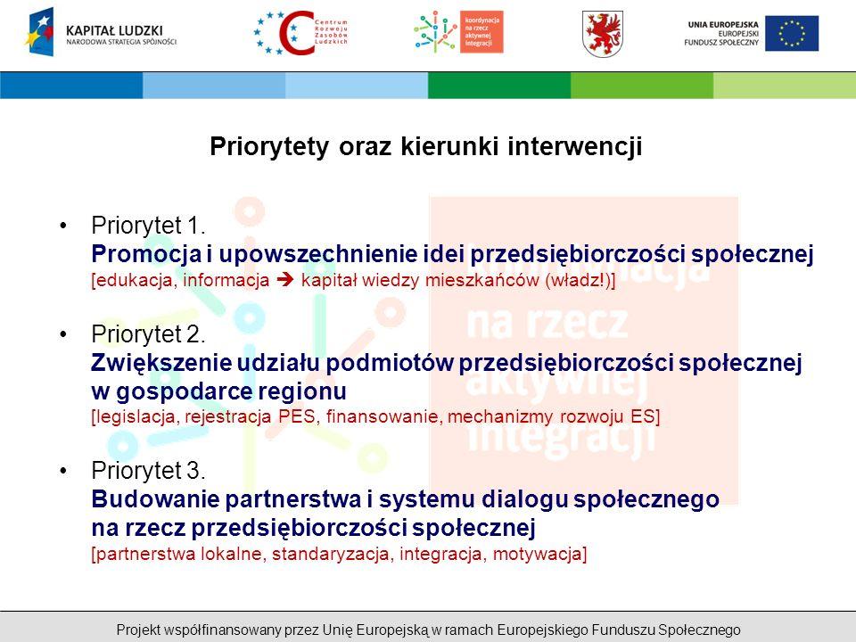 Projekt współfinansowany przez Unię Europejską w ramach Europejskiego Funduszu Społecznego Priorytety oraz kierunki interwencji Priorytet 1.
