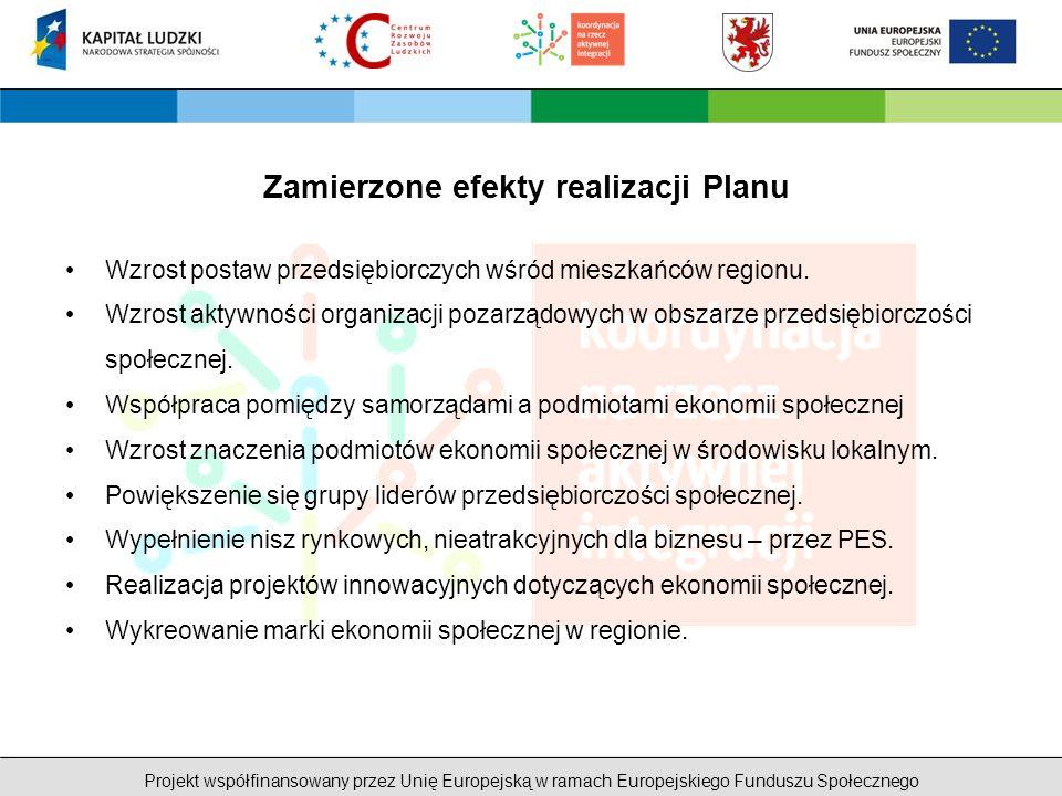 Projekt współfinansowany przez Unię Europejską w ramach Europejskiego Funduszu Społecznego Zamierzone efekty realizacji Planu Wzrost postaw przedsiębiorczych wśród mieszkańców regionu.