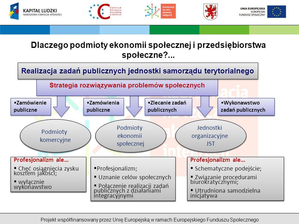 Projekt współfinansowany przez Unię Europejską w ramach Europejskiego Funduszu Społecznego Definicja ekonomii społecznej Przedsiębiorczość Społeczna to narzędzie rozwoju lokalnego, wykorzystujące potencjał własny środowiska, oparte na zasadach: poszanowania wspólnych wartości, partnerstwa, oraz wolnego rynku.