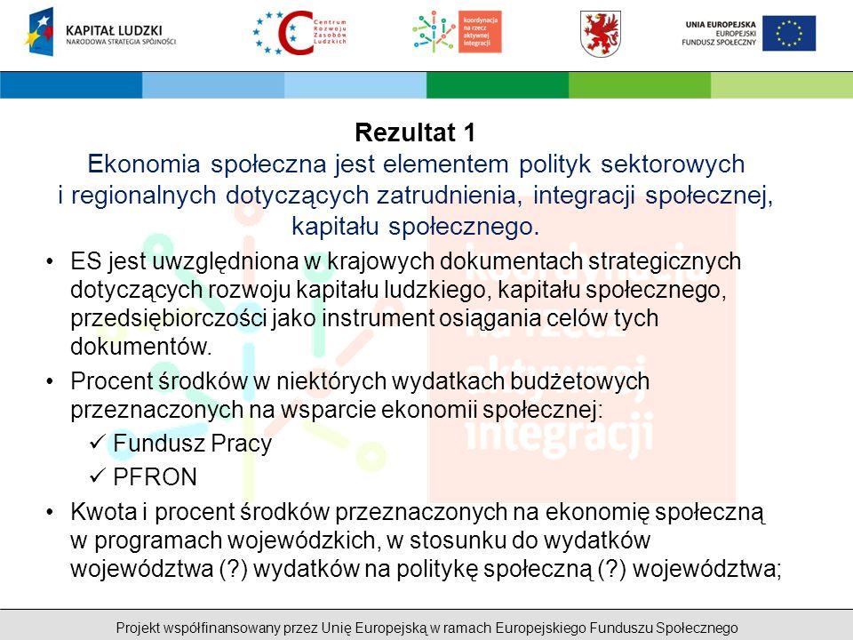 Projekt współfinansowany przez Unię Europejską w ramach Europejskiego Funduszu Społecznego Rezultat 2 Istnieje silna reprezentacja sektora ekonomii społecznej Funkcjonują organizacje reprezentatywne dla PS (w rozumieniu ustaw o izbach gospodarczych i organizacjach pracodawców) lub organizacje sieciowe (izby przedsiębiorców i organizacje pracodawców); Liczba przedsiębiorstw społecznych zrzeszonych w organizacjach sieciowych [źródło: badanie SOF-1, dane organizacji sieciowych zbierane przez MPiPS]; Procent przedsiębiorstw społecznych zrzeszonych w organizacjach sieciowych;