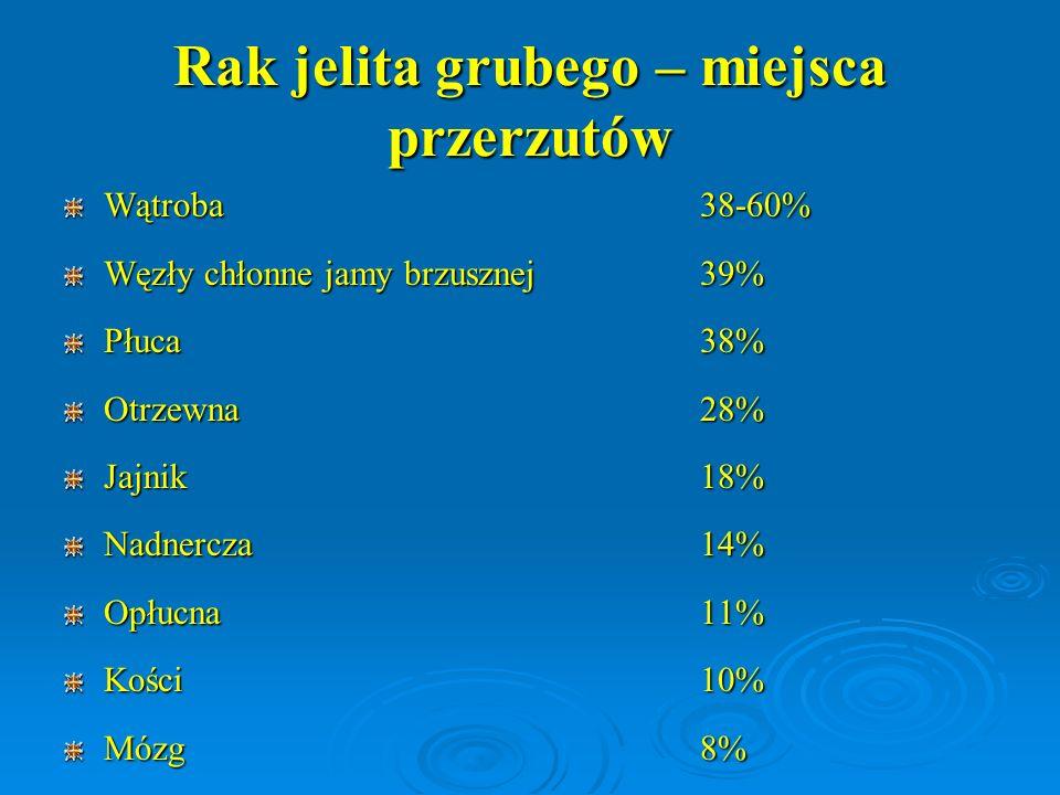Rak jelita grubego – miejsca przerzutów Wątroba38-60% Węzły chłonne jamy brzusznej 39% Płuca38% Otrzewna 28% Jajnik18% Nadnercza14% Opłucna11% Kości10