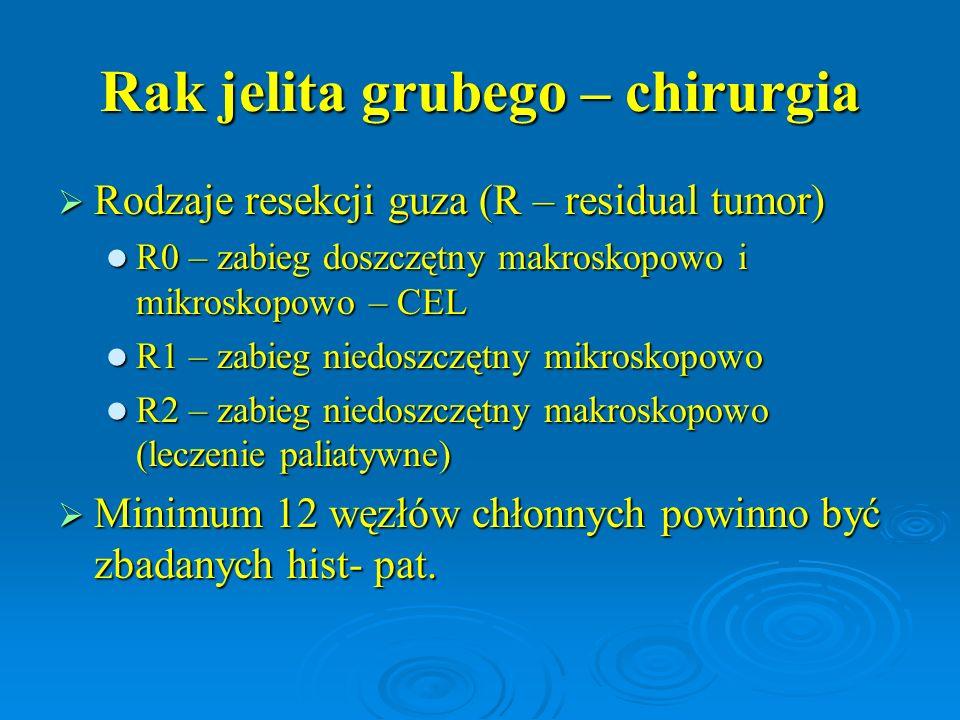 Rak jelita grubego – chirurgia  Rodzaje resekcji guza (R – residual tumor) R0 – zabieg doszczętny makroskopowo i mikroskopowo – CEL R0 – zabieg doszc