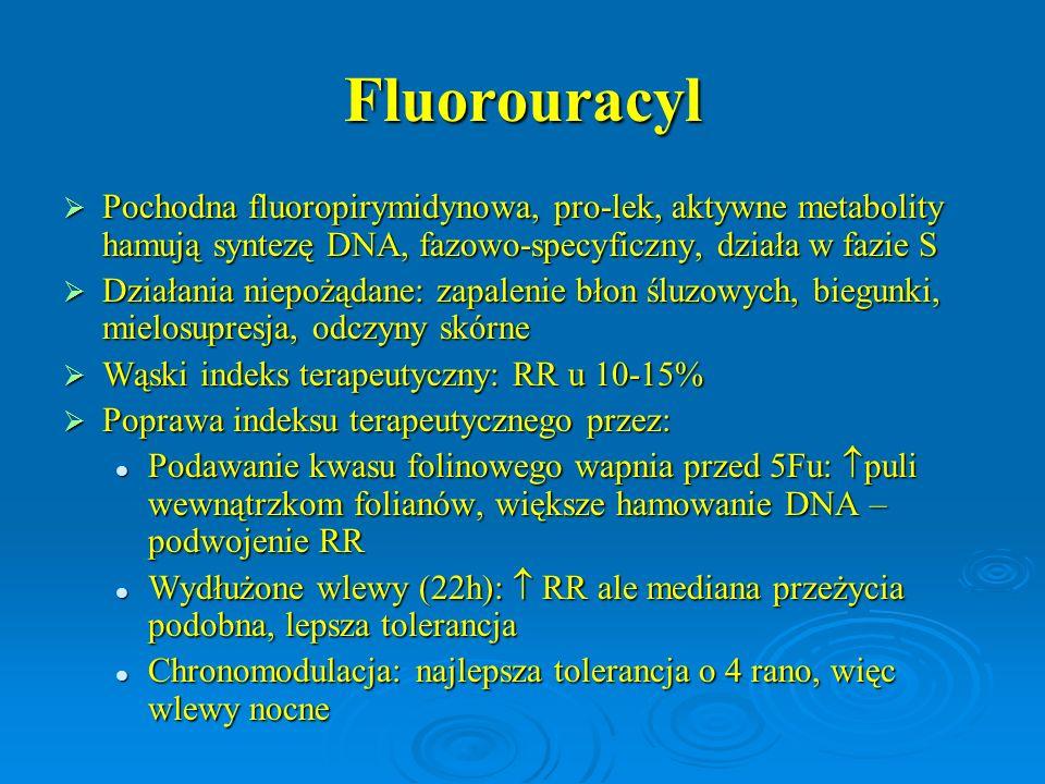 Fluorouracyl  Pochodna fluoropirymidynowa, pro-lek, aktywne metabolity hamują syntezę DNA, fazowo-specyficzny, działa w fazie S  Działania niepożąda
