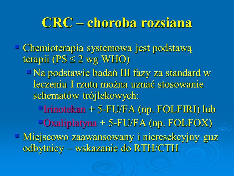 CRC – choroba rozsiana  Chemioterapia systemowa jest podstawą terapii (PS  2 wg WHO)  Na podstawie badań III fazy za standard w leczeniu I rzutu mo