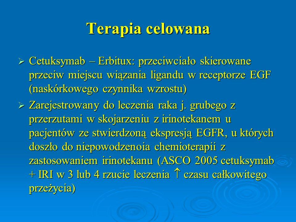 Terapia celowana  Cetuksymab – Erbitux: przeciwciało skierowane przeciw miejscu wiązania ligandu w receptorze EGF (naskórkowego czynnika wzrostu)  Z