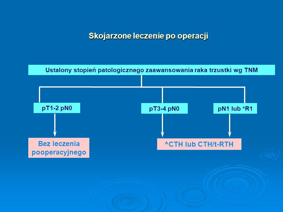 pT1-2 pN0 Ustalony stopień patologicznego zaawansowania raka trzustki wg TNM pN1 lub *R1 pT3-4 pN0 Skojarzone leczenie po operacji Bez leczenia pooper