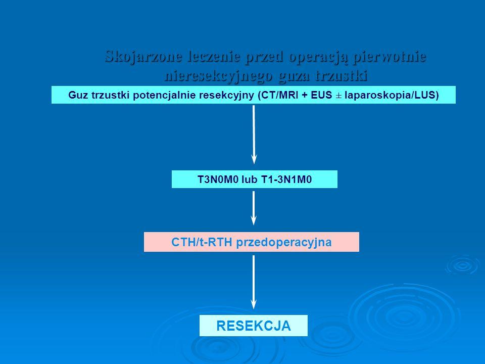 Guz trzustki potencjalnie resekcyjny (CT/MRI + EUS ± laparoskopia/LUS) Skojarzone leczenie przed operacją pierwotnie nieresekcyjnego guza trzustki CTH