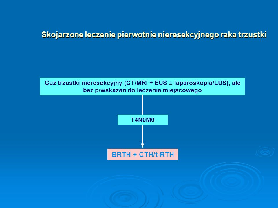T4N0M0 Guz trzustki nieresekcyjny (CT/MRI + EUS ± laparoskopia/LUS), ale bez p/wskazań do leczenia miejscowego Skojarzone leczenie pierwotnie nieresek