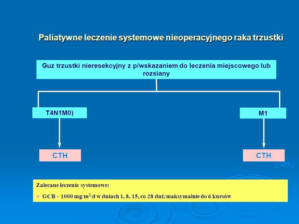 T4N1M0) Guz trzustki nieresekcyjny z p/wskazaniem do leczenia miejscowego lub rozsiany M1 CTH Paliatywne leczenie systemowe nieoperacyjnego raka trzus