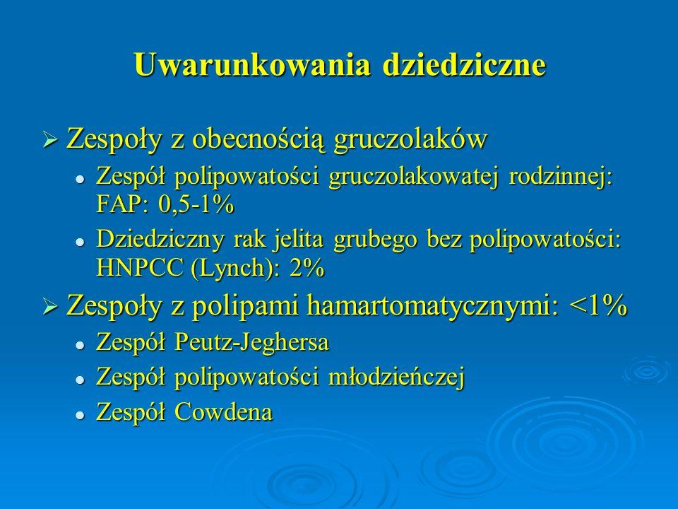 Uwarunkowania dziedziczne  Zespoły z obecnością gruczolaków Zespół polipowatości gruczolakowatej rodzinnej: FAP: 0,5-1% Zespół polipowatości gruczola