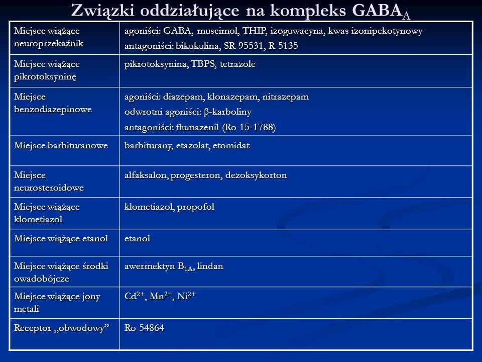 Związki oddziałujące na kompleks GABA A Miejsce wiążące neuroprzekaźnik agoniści: GABA, muscimol, THIP, izoguwacyna, kwas izonipekotynowy antagoniści: