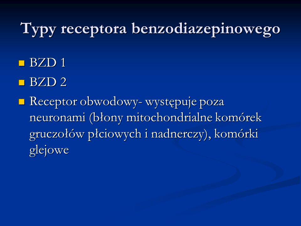 Typy receptora benzodiazepinowego BZD 1 BZD 1 BZD 2 BZD 2 Receptor obwodowy- występuje poza neuronami (błony mitochondrialne komórek gruczołów płciowy