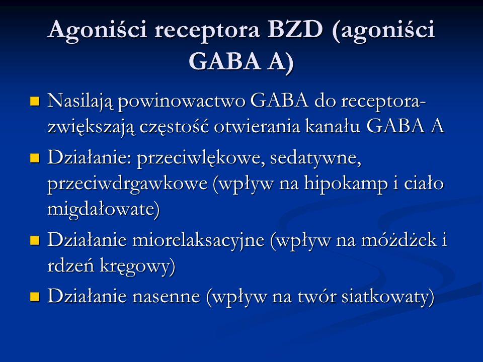 Agoniści receptora BZD (agoniści GABA A) Nasilają powinowactwo GABA do receptora- zwiększają częstość otwierania kanału GABA A Nasilają powinowactwo G