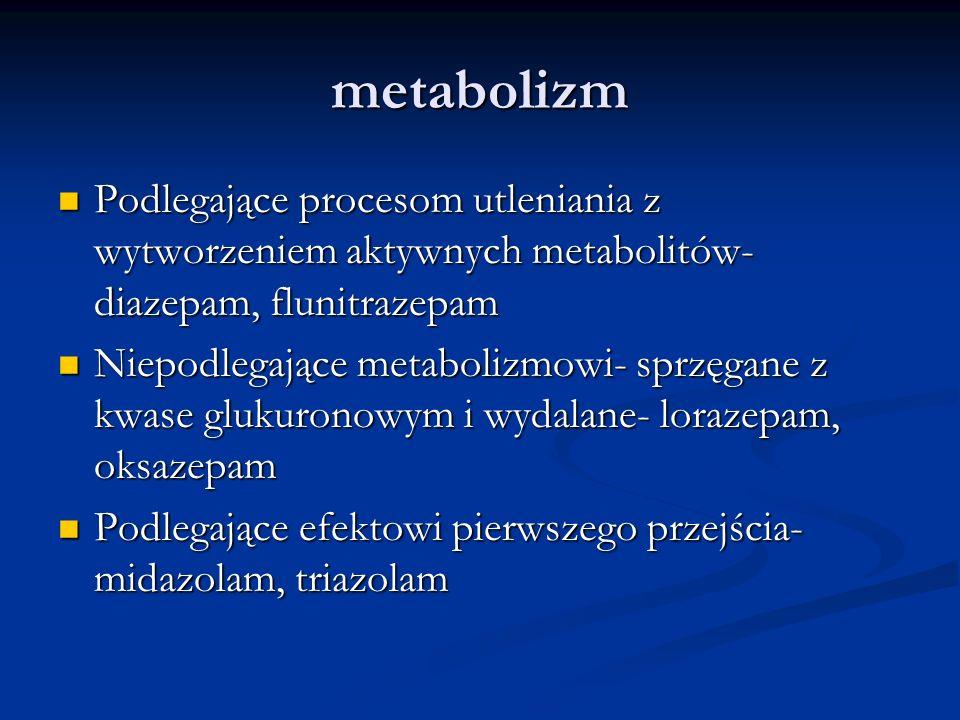 metabolizm Podlegające procesom utleniania z wytworzeniem aktywnych metabolitów- diazepam, flunitrazepam Podlegające procesom utleniania z wytworzenie