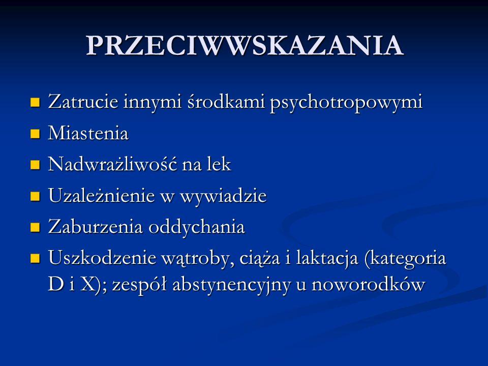 PRZECIWWSKAZANIA Zatrucie innymi środkami psychotropowymi Zatrucie innymi środkami psychotropowymi Miastenia Miastenia Nadwrażliwość na lek Nadwrażliw