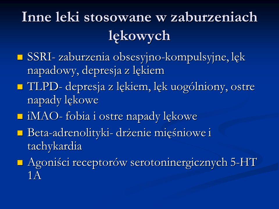 Inne leki stosowane w zaburzeniach lękowych SSRI- zaburzenia obsesyjno-kompulsyjne, lęk napadowy, depresja z lękiem SSRI- zaburzenia obsesyjno-kompuls