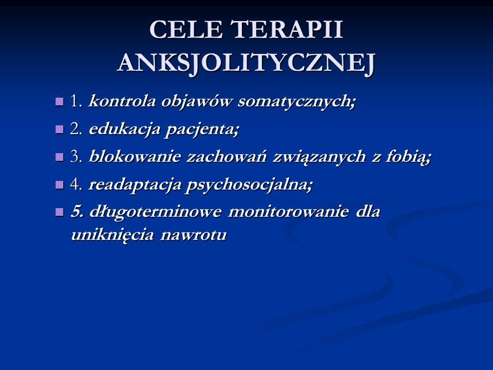 CELE TERAPII ANKSJOLITYCZNEJ 1. kontrola objawów somatycznych; 1. kontrola objawów somatycznych; 2. edukacja pacjenta; 2. edukacja pacjenta; 3. blokow