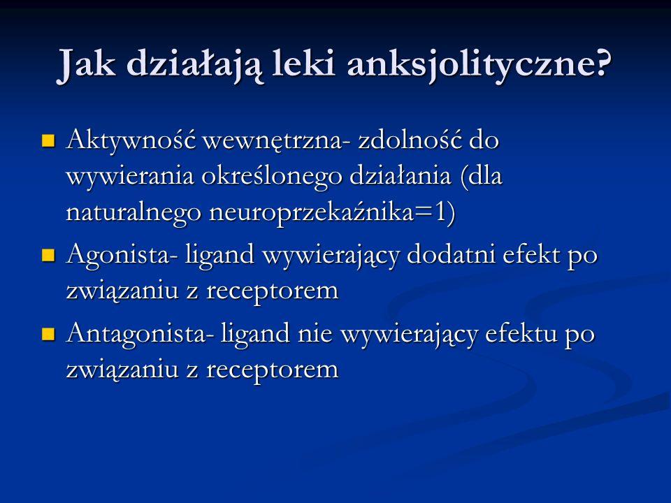 ZATRUCIE PRZEWLEKŁE: stan przypominający upojenie alkoholowe, zaburzenia koordynacji, dysartria, drażliwość, agresja ZATRUCIE PRZEWLEKŁE: stan przypominający upojenie alkoholowe, zaburzenia koordynacji, dysartria, drażliwość, agresja Pobudzenie enzymów mikrosomalnych wątroby- zmniejszają działanie leków hipoglikemizujących, przeciwkrzepliwych, antykoncepcyjnych Pobudzenie enzymów mikrosomalnych wątroby- zmniejszają działanie leków hipoglikemizujących, przeciwkrzepliwych, antykoncepcyjnych