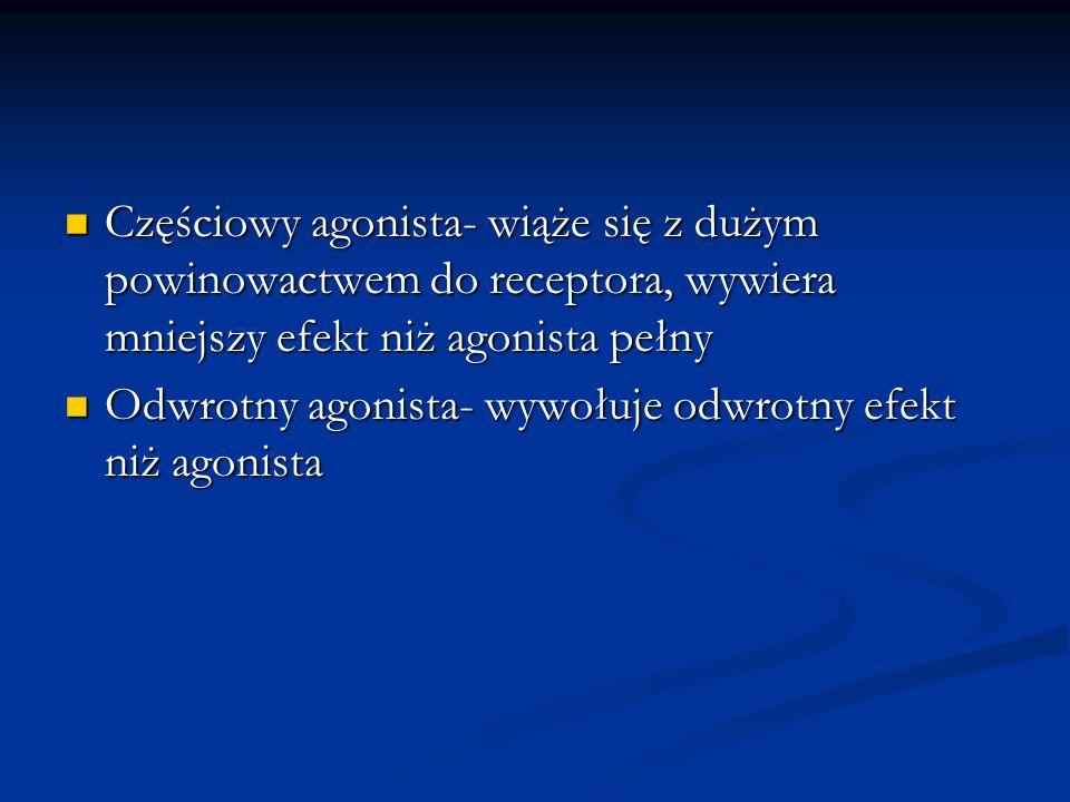 Częściowy agonista- wiąże się z dużym powinowactwem do receptora, wywiera mniejszy efekt niż agonista pełny Częściowy agonista- wiąże się z dużym powi