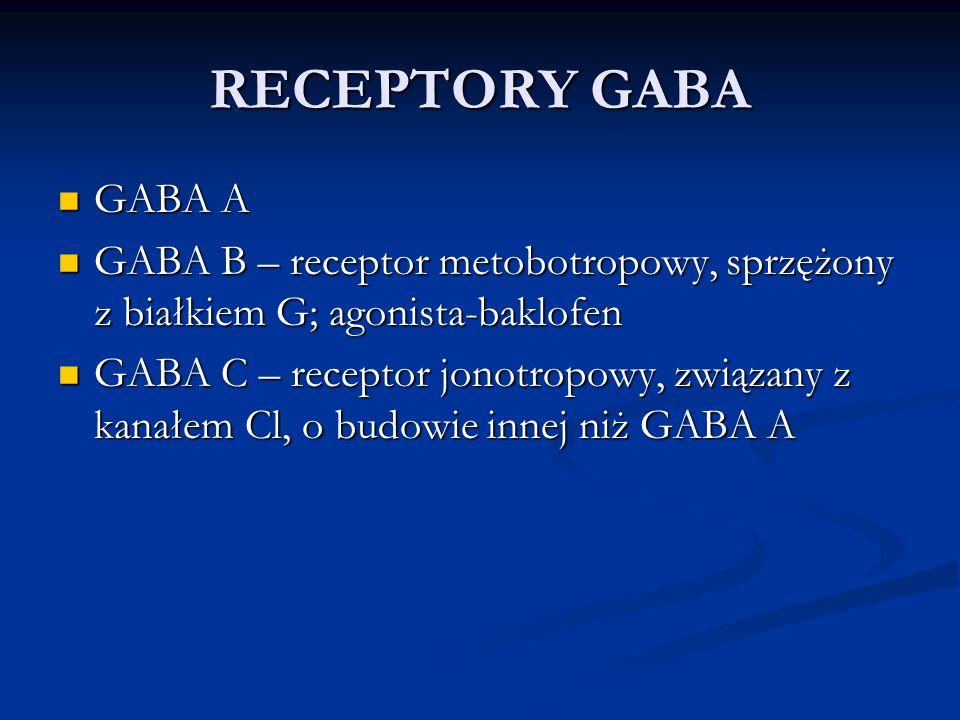 RECEPTORY GABA GABA A GABA A GABA B – receptor metobotropowy, sprzężony z białkiem G; agonista-baklofen GABA B – receptor metobotropowy, sprzężony z b