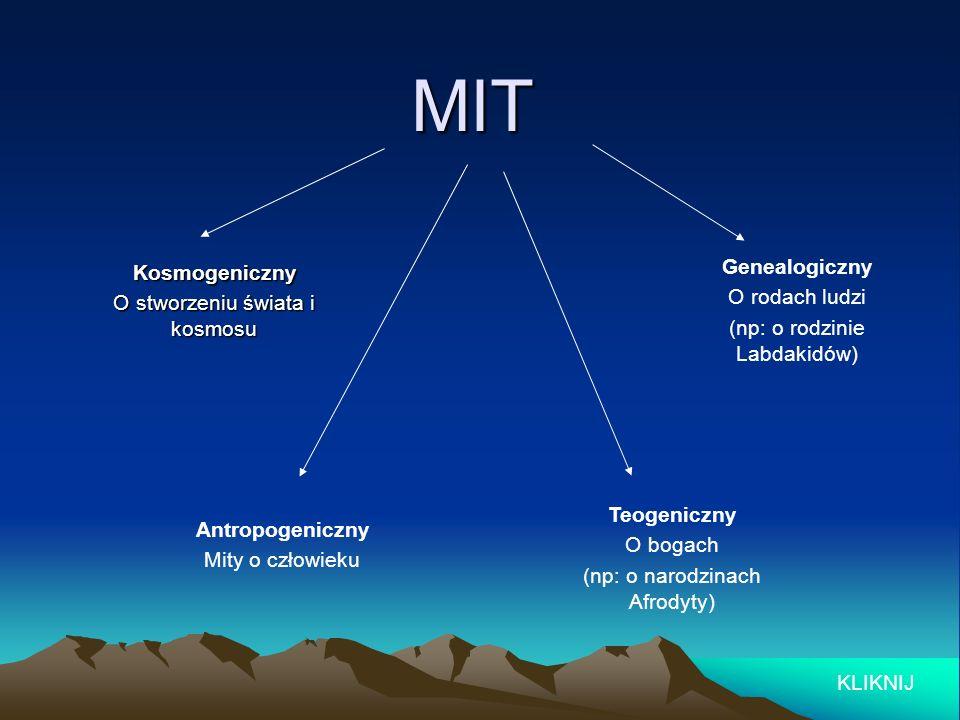 MIT Kosmogeniczny O stworzeniu świata i kosmosu Antropogeniczny Mity o człowieku Teogeniczny O bogach (np: o narodzinach Afrodyty) Genealogiczny O rod