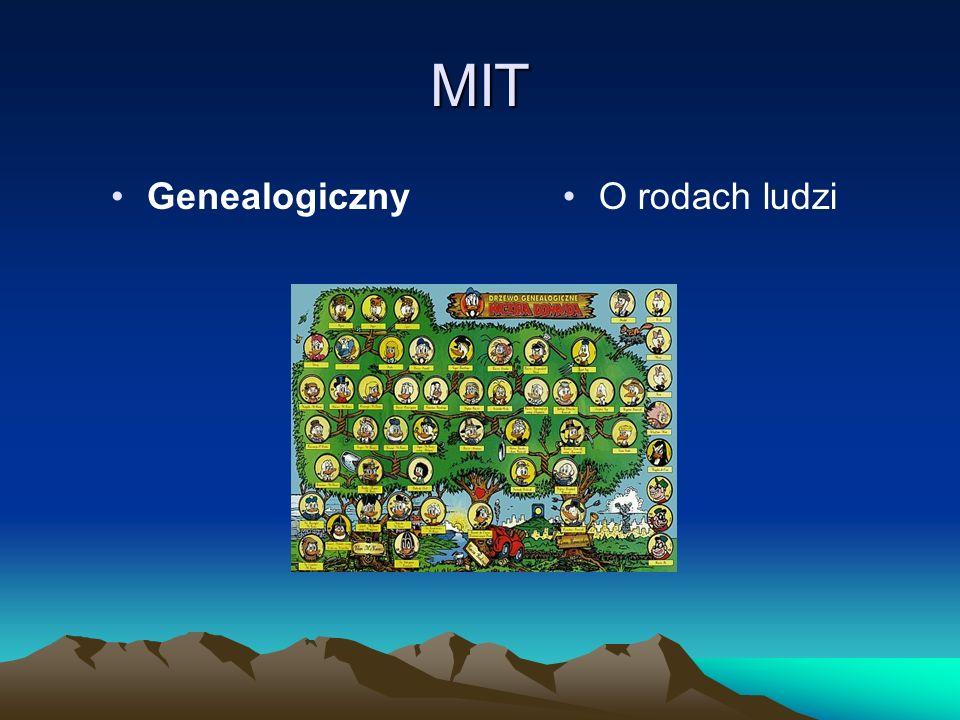 O rodach ludzi MIT Genealogiczny