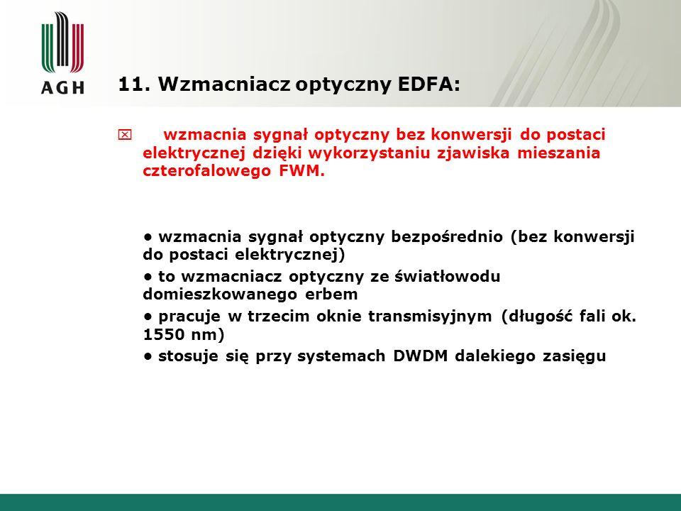 11. Wzmacniacz optyczny EDFA: x wzmacnia sygnał optyczny bez konwersji do postaci elektrycznej dzięki wykorzystaniu zjawiska mieszania czterofalowego