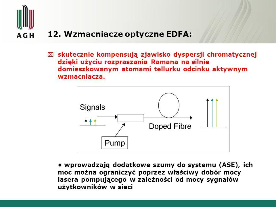12. Wzmacniacze optyczne EDFA: xskutecznie kompensują zjawisko dyspersji chromatycznej dzięki użyciu rozpraszania Ramana na silnie domieszkowanym atom