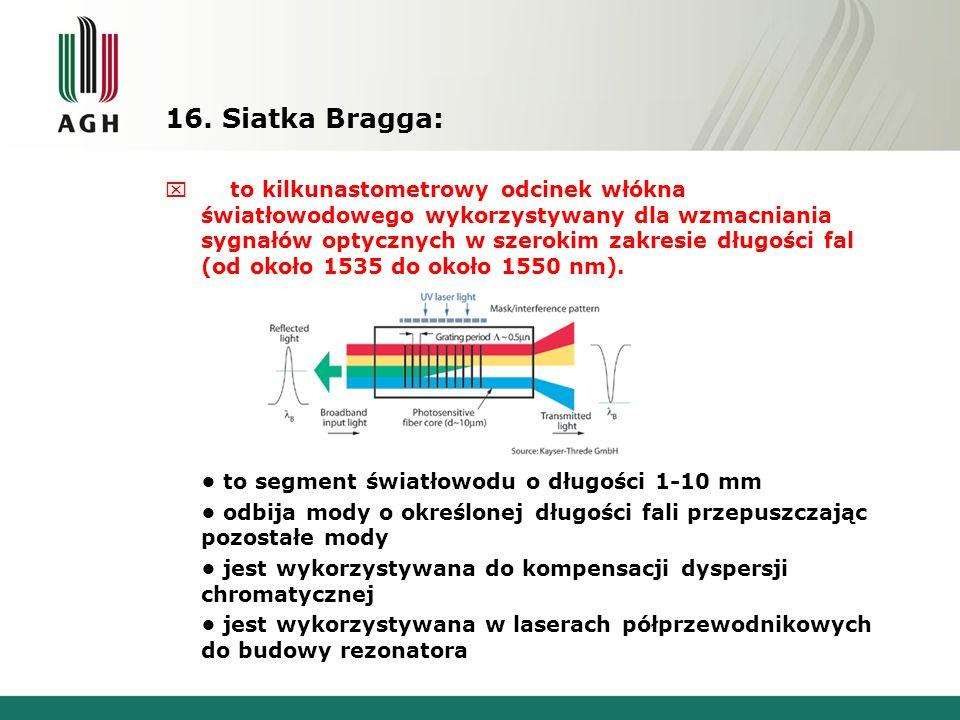16. Siatka Bragga: x to kilkunastometrowy odcinek włókna światłowodowego wykorzystywany dla wzmacniania sygnałów optycznych w szerokim zakresie długoś