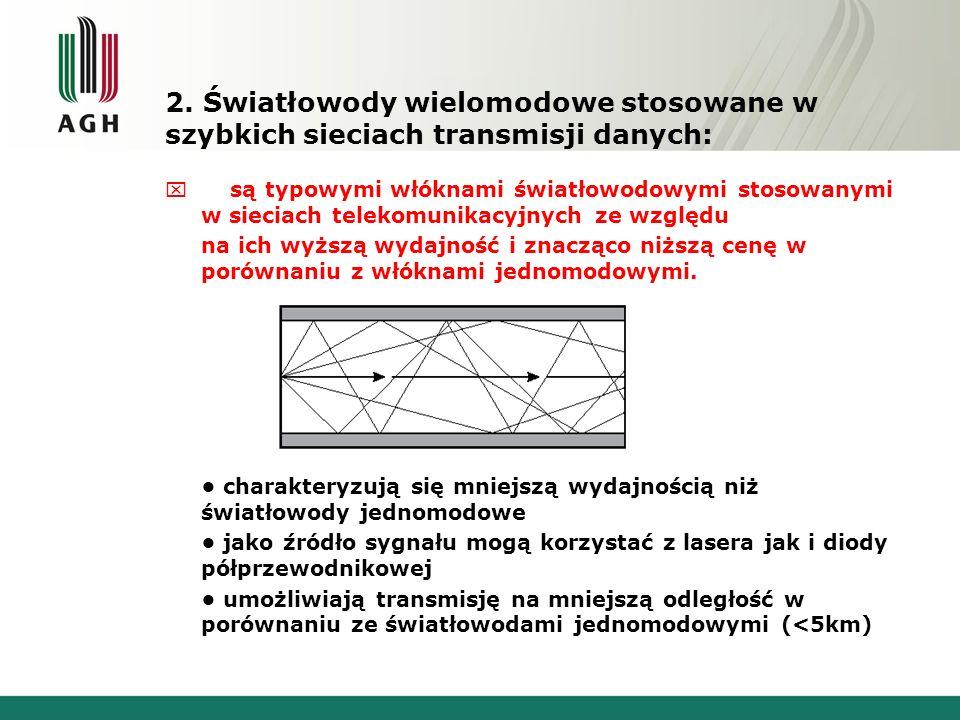2. Światłowody wielomodowe stosowane w szybkich sieciach transmisji danych: x są typowymi włóknami światłowodowymi stosowanymi w sieciach telekomunika