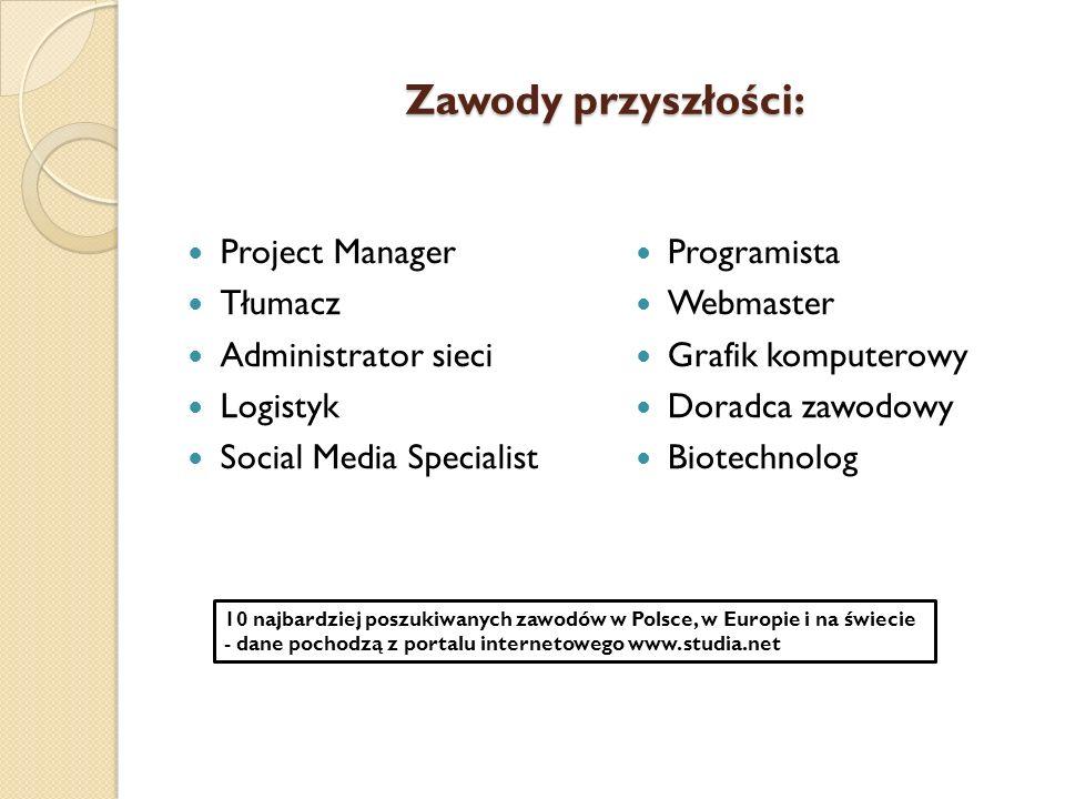 Zawody przyszłości: Project Manager Tłumacz Administrator sieci Logistyk Social Media Specialist Programista Webmaster Grafik komputerowy Doradca zawo