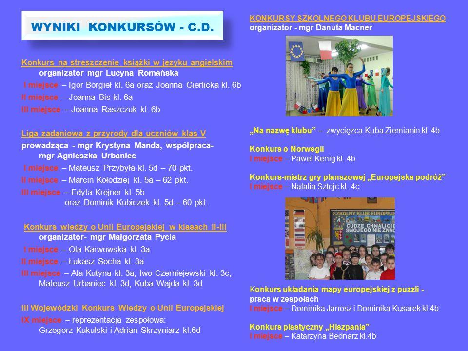 Konkurs na streszczenie książki w języku angielskim organizator mgr Lucyna Romańska I miejsce – Igor Borgieł kl. 6a oraz Joanna Gierlicka kl. 6b II mi