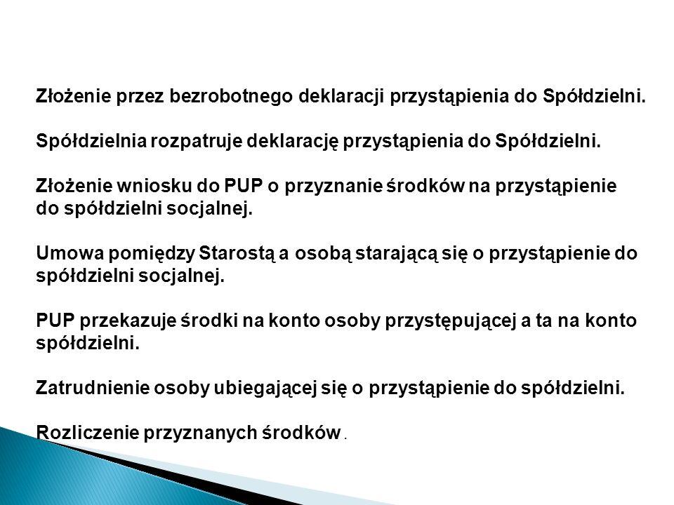 Wsparcie Powiatowego Urzędu Pracy w Kamieniu Pomorskim. Dotacja na wniesienie wkładu do spółdzielni socjalnej.