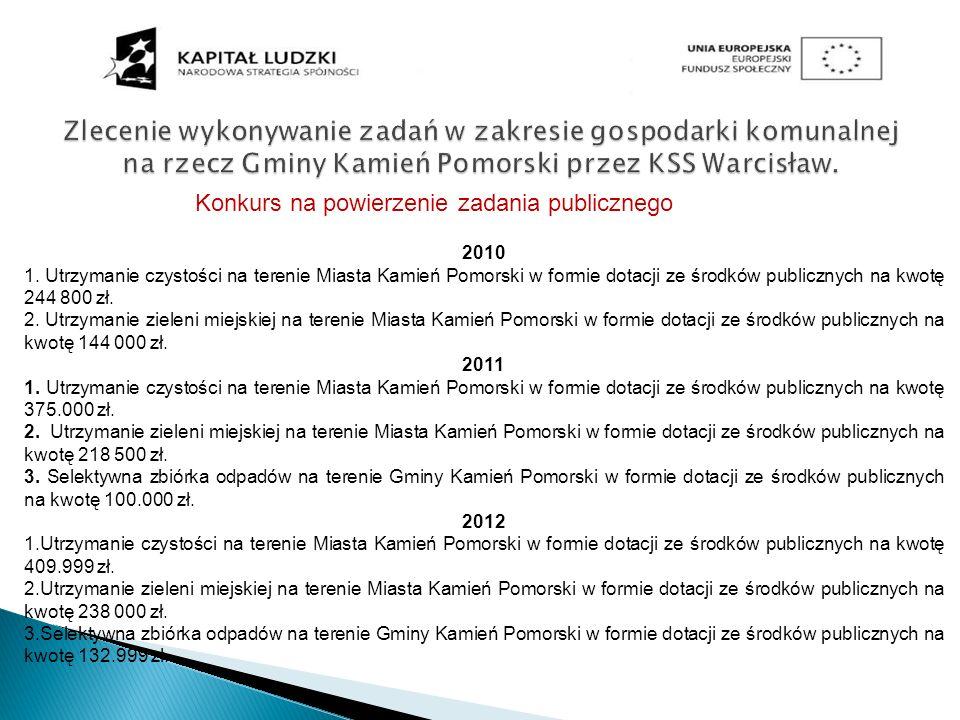 Kamieńska Spółdzielnia Socjalna Warcisław Ul.Wilków Morskich 4 72-400 Kamień Pomorski tel.