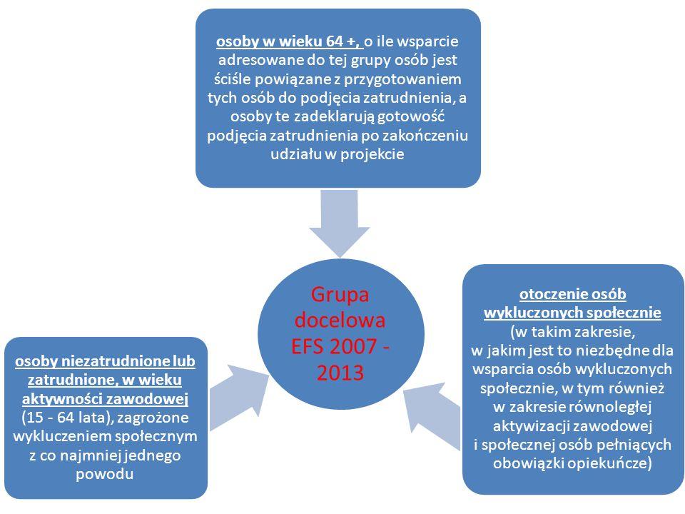Grupa docelowa EFS 2007 - 2013 osoby niezatrudnione lub zatrudnione, w wieku aktywności zawodowej (15 - 64 lata), zagrożone wykluczeniem społecznym z co najmniej jednego powodu osoby w wieku 64 +, o ile wsparcie adresowane do tej grupy osób jest ściśle powiązane z przygotowaniem tych osób do podjęcia zatrudnienia, a osoby te zadeklarują gotowość podjęcia zatrudnienia po zakończeniu udziału w projekcie otoczenie osób wykluczonych społecznie (w takim zakresie, w jakim jest to niezbędne dla wsparcia osób wykluczonych społecznie, w tym również w zakresie równoległej aktywizacji zawodowej i społecznej osób pełniących obowiązki opiekuńcze)